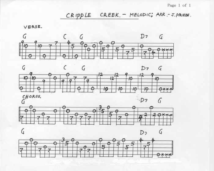 Bluegrass Tablatures